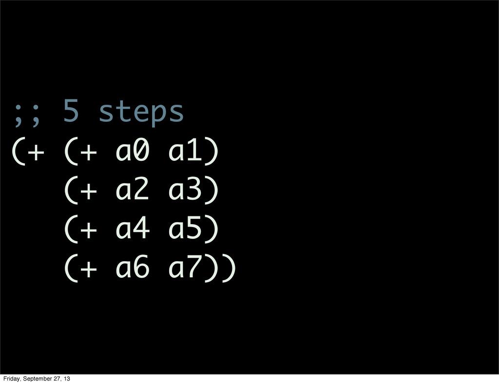 ;; 5 steps (+ (+ a0 a1) (+ a2 a3) (+ a4 a5) (+ ...
