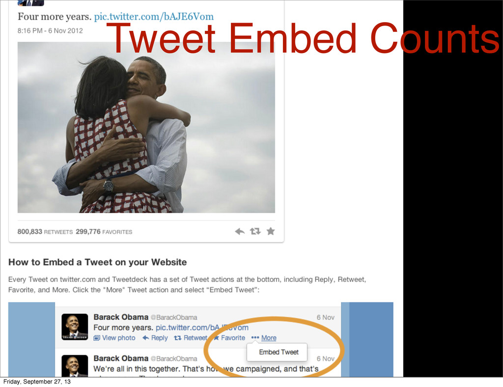 Tweet Embed Counts Friday, September 27, 13