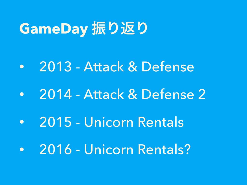 GameDay ৼΓฦΓ • 2013 - Attack & Defense • 2014 -...