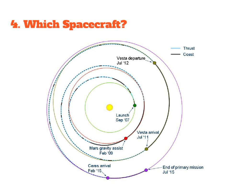 4. Which Spacecraft?