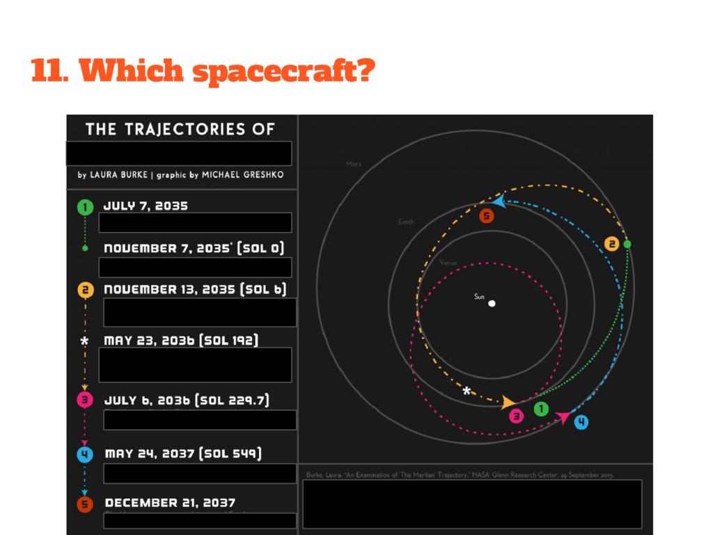 11. Which spacecraft?