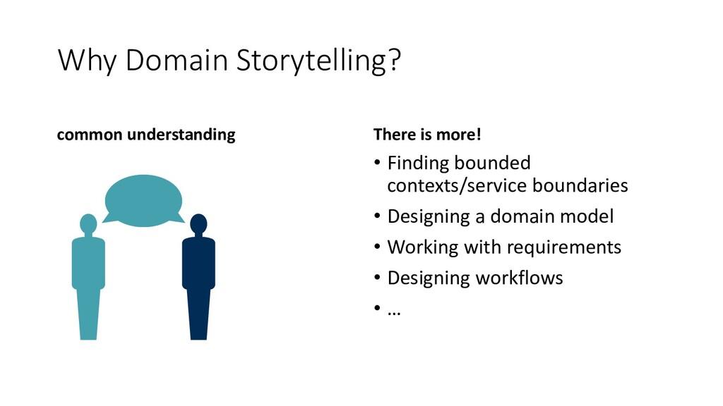 Fach- sprach e Why Domain Storytelling? common ...