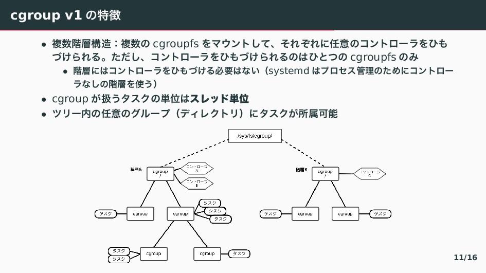 cgroup v1 〣ಛ • ෳ֊ߏɿෳ〣 cgroupfs ぇろげアぷ「〛ɺ〒ぁ〓...