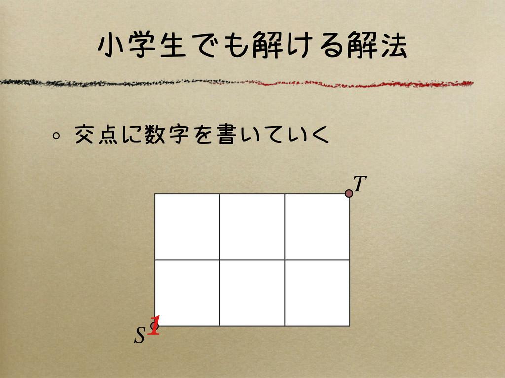 小学生でも解ける解法 交点に数字を書いていく S T 1
