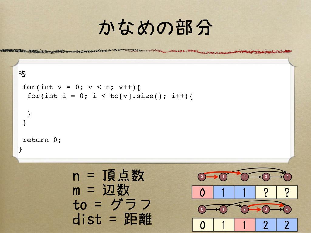 かなめの部分 ུ for(int v = 0; v < n; v++){ for(int i ...