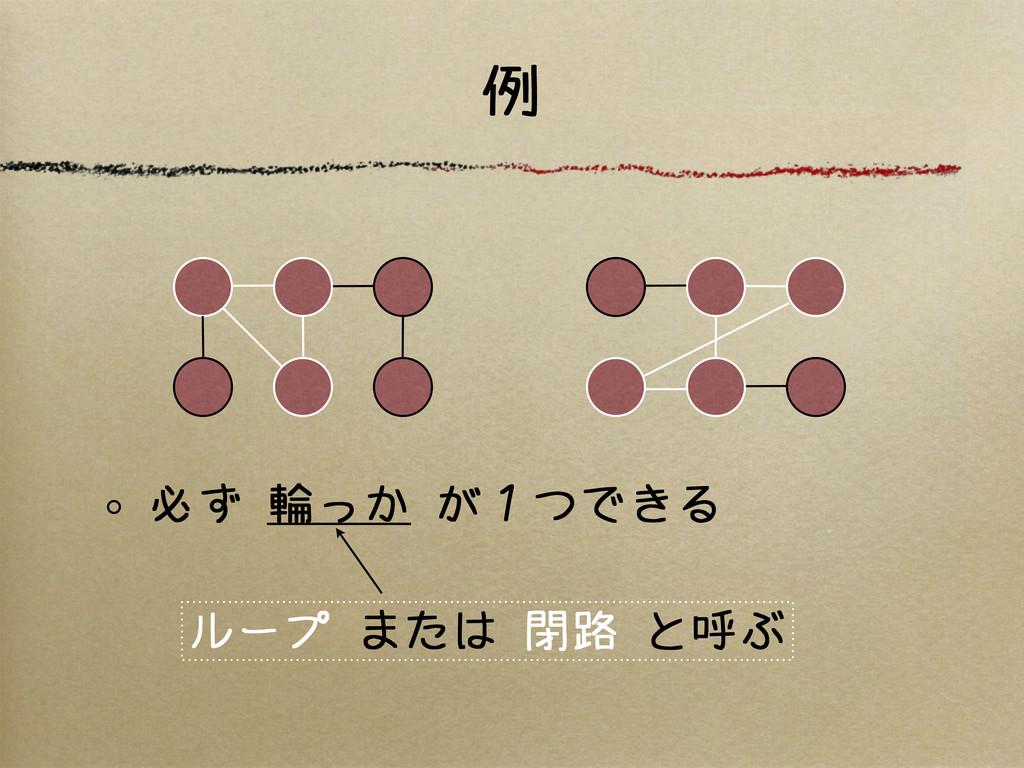 例 必ず 輪っか が1つできる ループ または 閉路 と呼ぶ