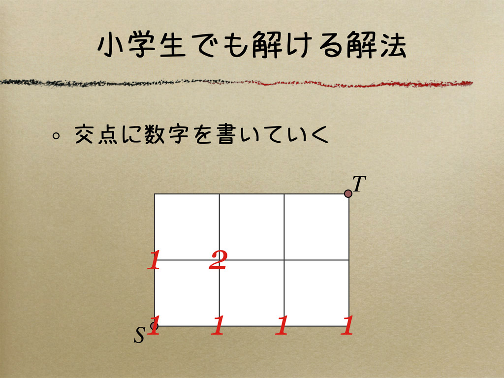 小学生でも解ける解法 交点に数字を書いていく S T 1 1 1 1 1 2