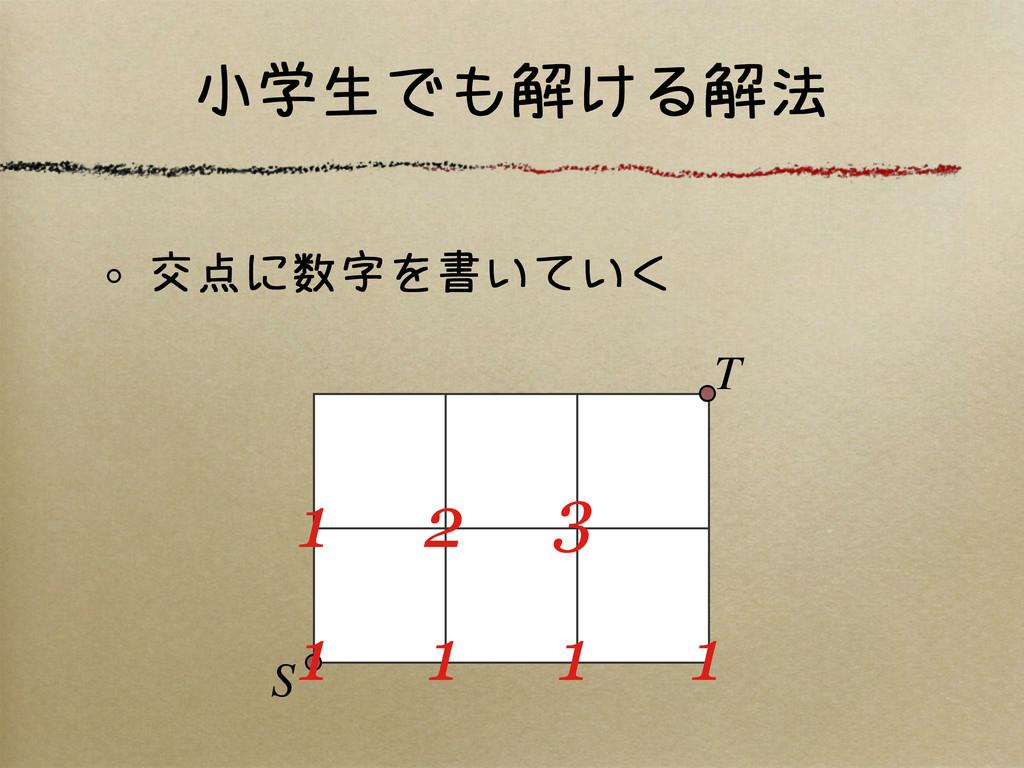 小学生でも解ける解法 交点に数字を書いていく S T 1 1 1 1 1 2 3