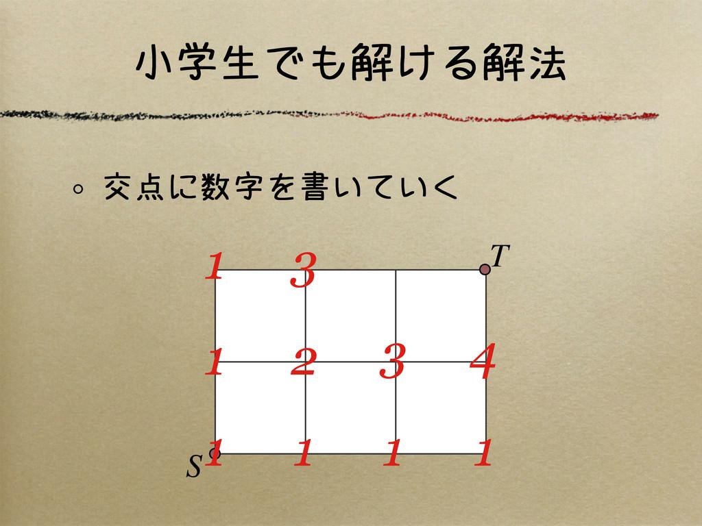 小学生でも解ける解法 交点に数字を書いていく S T 1 1 1 1 1 2 3 4 1 3