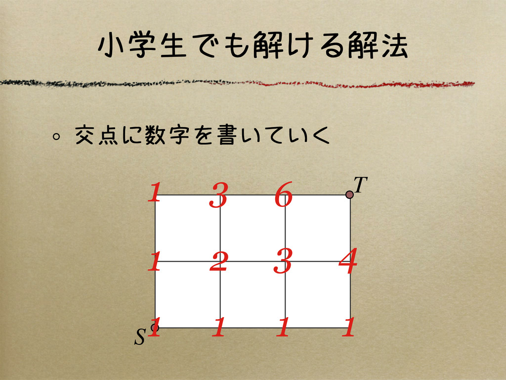 小学生でも解ける解法 交点に数字を書いていく S T 1 1 1 1 1 2 3 4 1 3 6