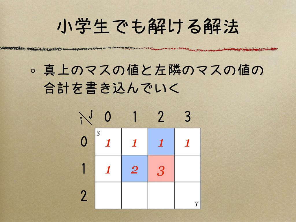 小学生でも解ける解法 真上のマスの値と左隣のマスの値の 合計を書き込んでいく 1 1 1 1 ...