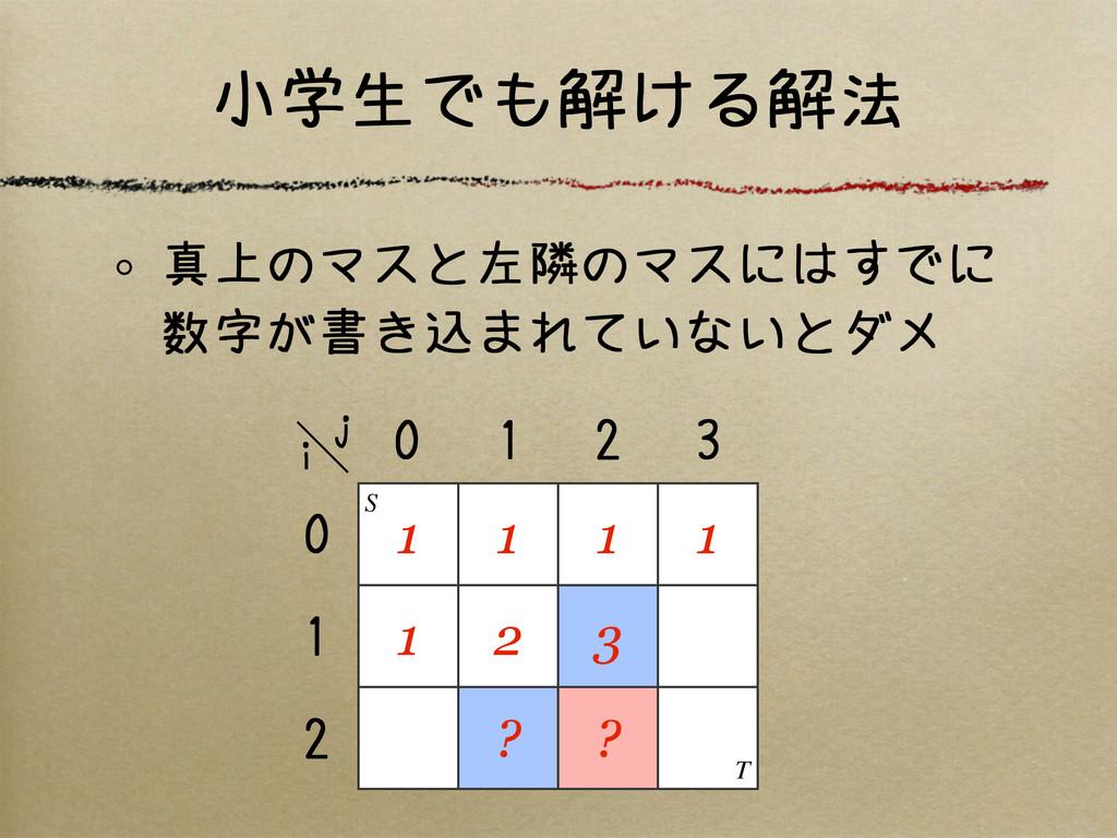 小学生でも解ける解法 真上のマスと左隣のマスにはすでに 数字が書き込まれていないとダメ 1 1...
