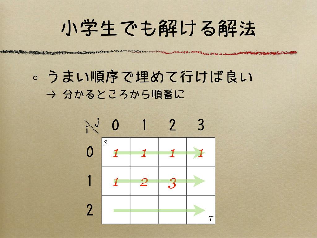 小学生でも解ける解法 うまい順序で埋めて行けば良い → 分かるところから順番に 1 1 1 1...