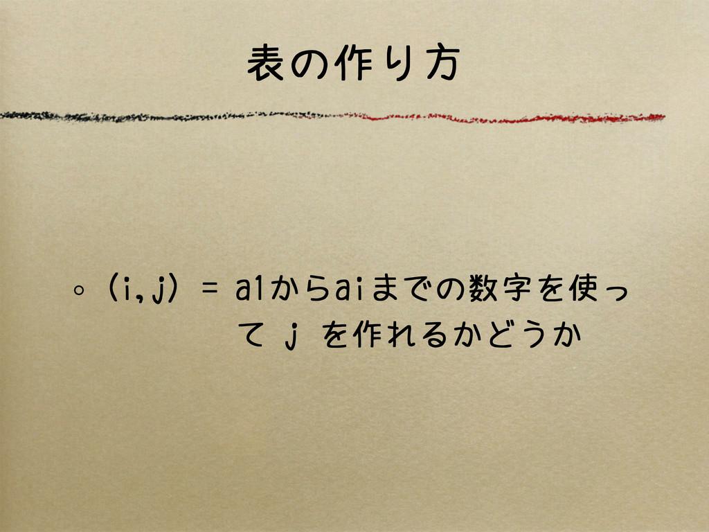 表の作り方 (i,j) = a1からaiまでの数字を使っ     て j を作れるかどうか