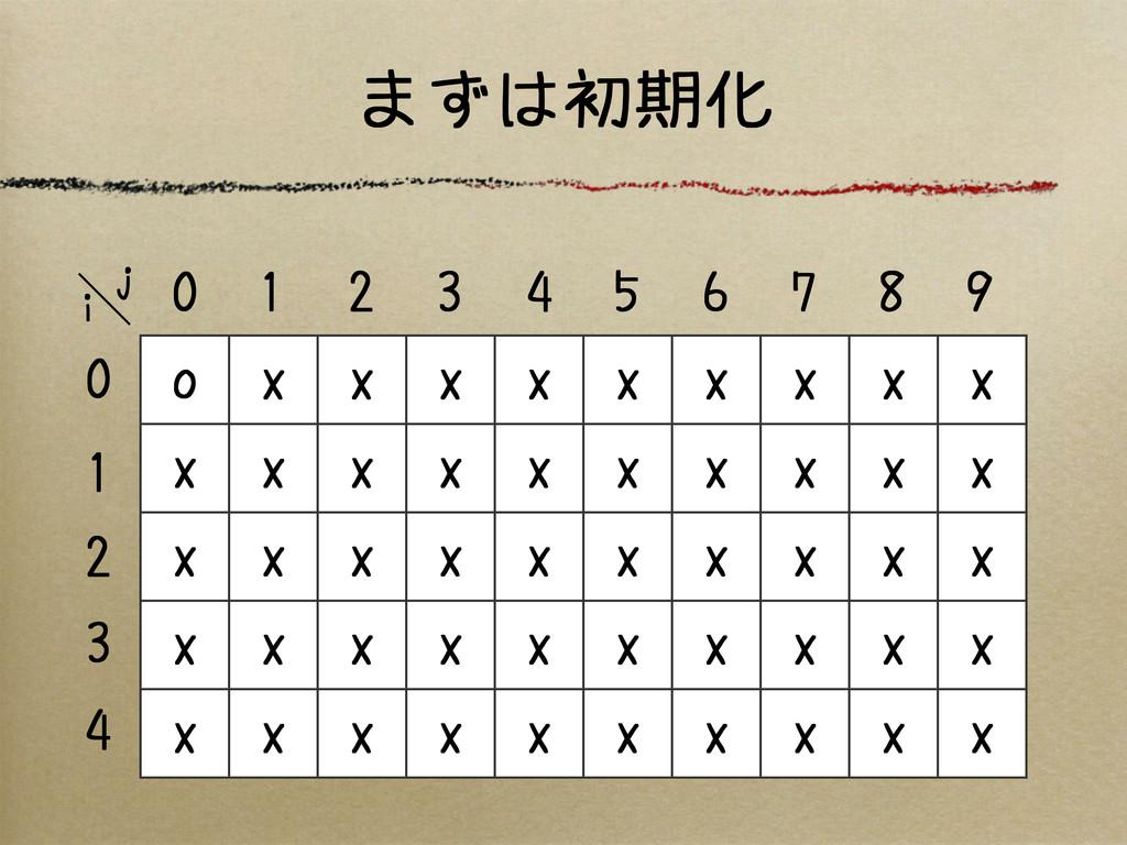 まずは初期化 o x x x x x x x x x x x x x x x x x x x ...