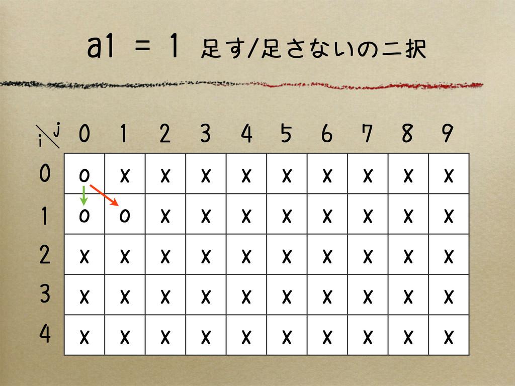 a1 = 1 足す/足さないの二択 o x x x x x x x x x o o x x x...