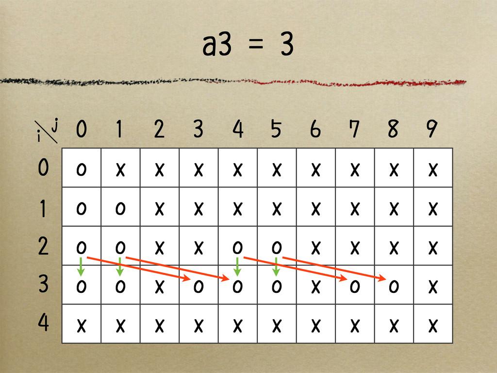 a3 = 3 o x x x x x x x x x o o x x x x x x x x ...