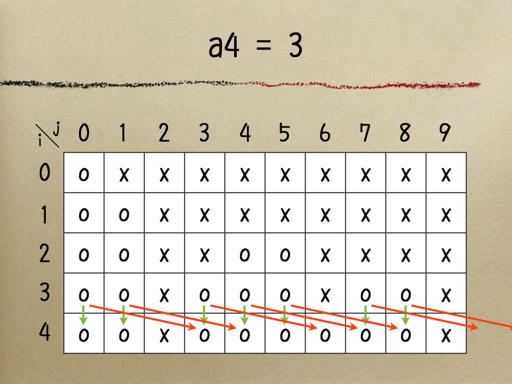 a4 = 3 o x x x x x x x x x o o x x x x x x x x ...