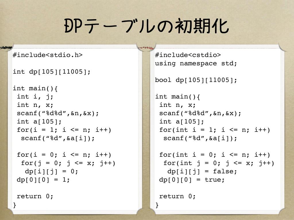 DPテーブルの初期化 #include<stdio.h> int dp[105][11005]...