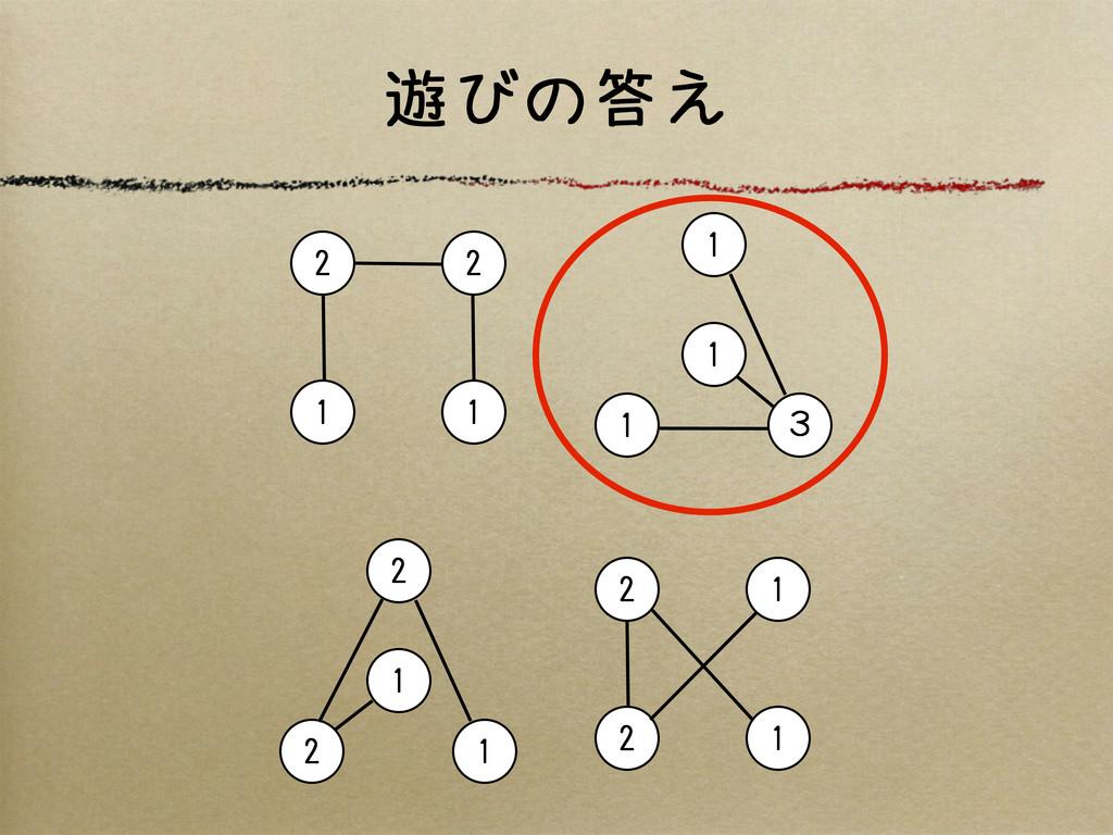 遊びの答え 2 2 1 1 1 2 2 1 1 2 2 1 3 1 1 1