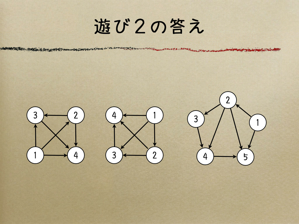 遊び2の答え 2 3 4 5 1 2 3 1 4 1 4 3 2