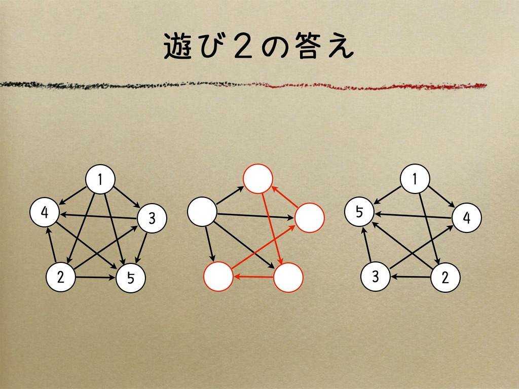 遊び2の答え 1 5 3 2 4 1 4 2 5 3