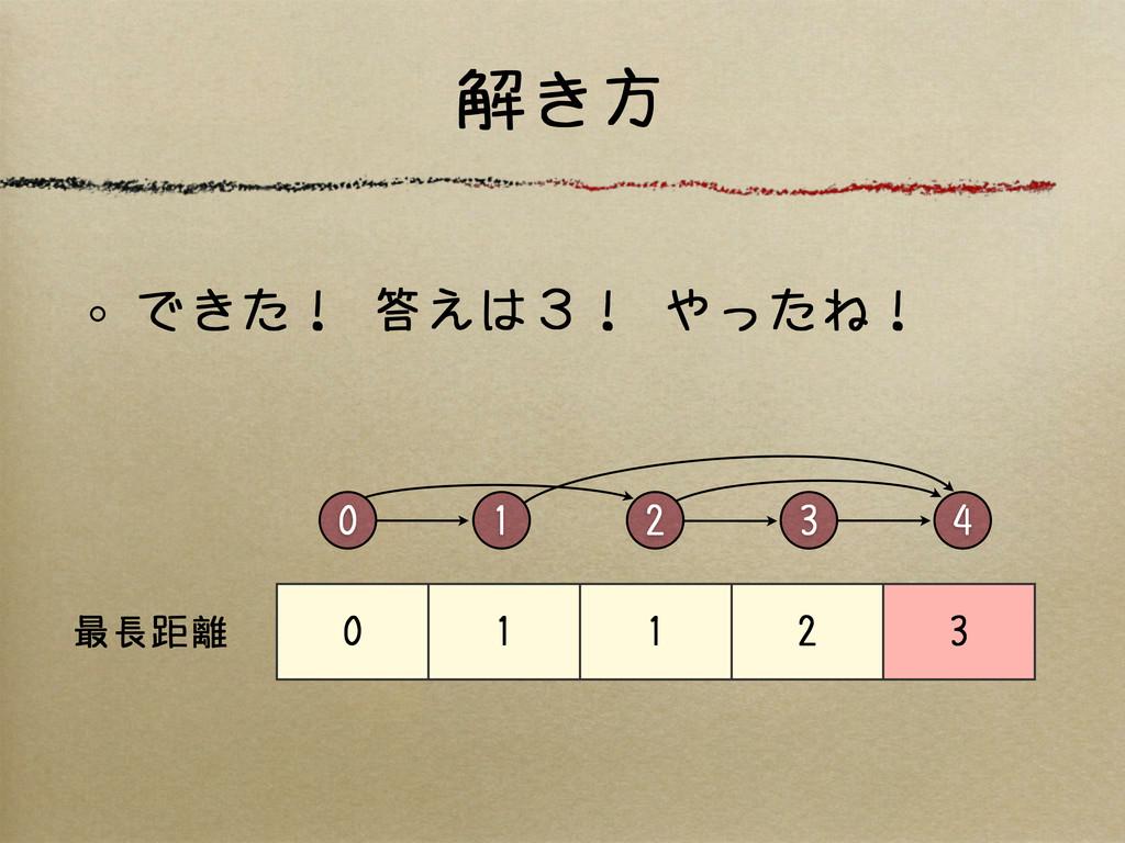 解き方 0 2 4 3 1 0 1 1 2 3 最長距離 できた! 答えは3! やったね!