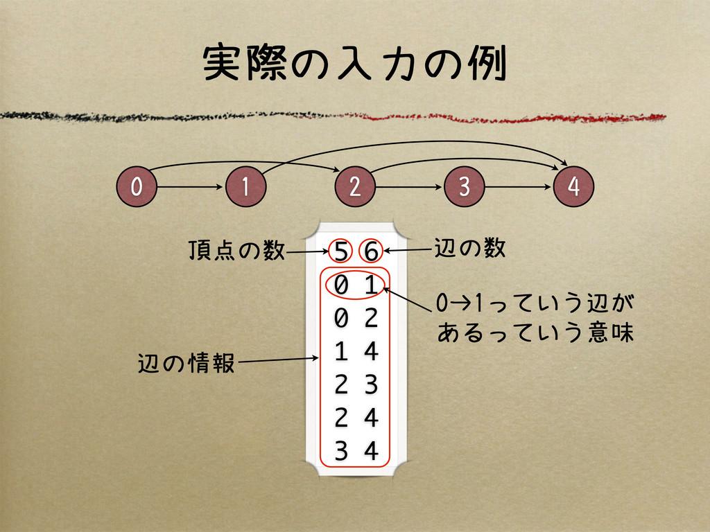 実際の入力の例 5 6 0 1 0 2 1 4 2 3 2 4 3 4 0 2 4 3 1 頂...