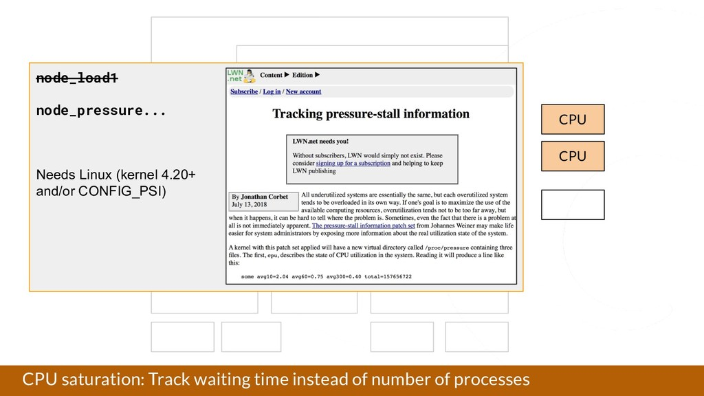 CPU saturation: Track waiting time instead of n...