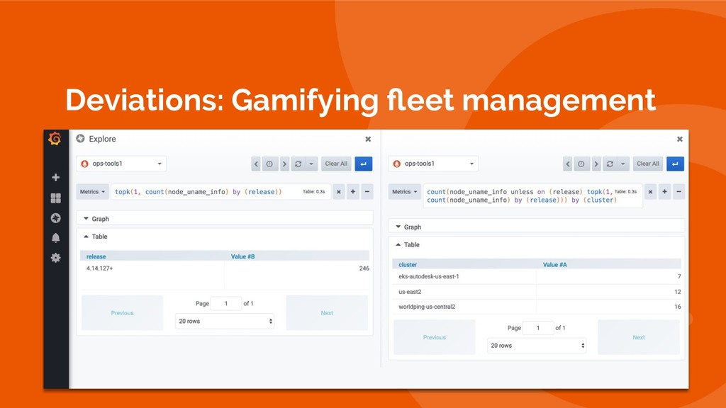 Deviations: Gamifying fleet management