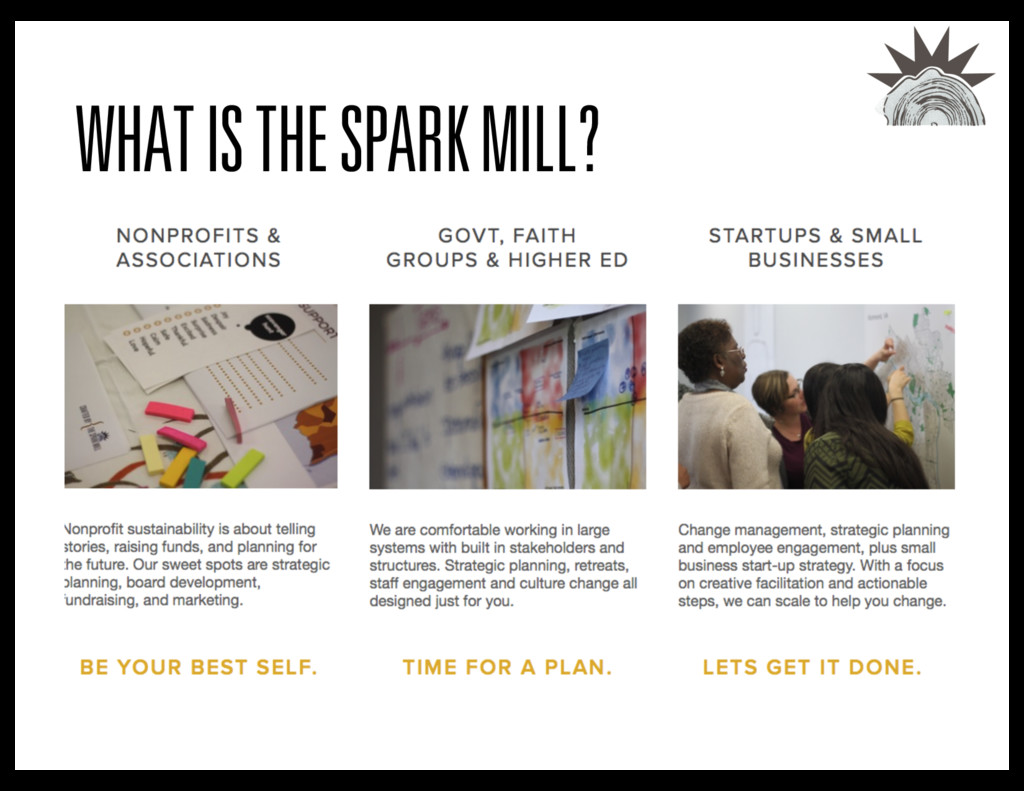 WHAT IS THE SPARK MILL?