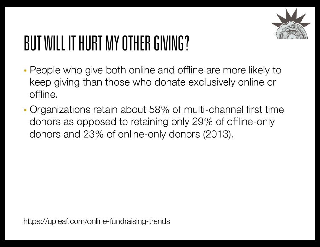 BUT WILL IT HURT MY OTHER GIVING? • People who...