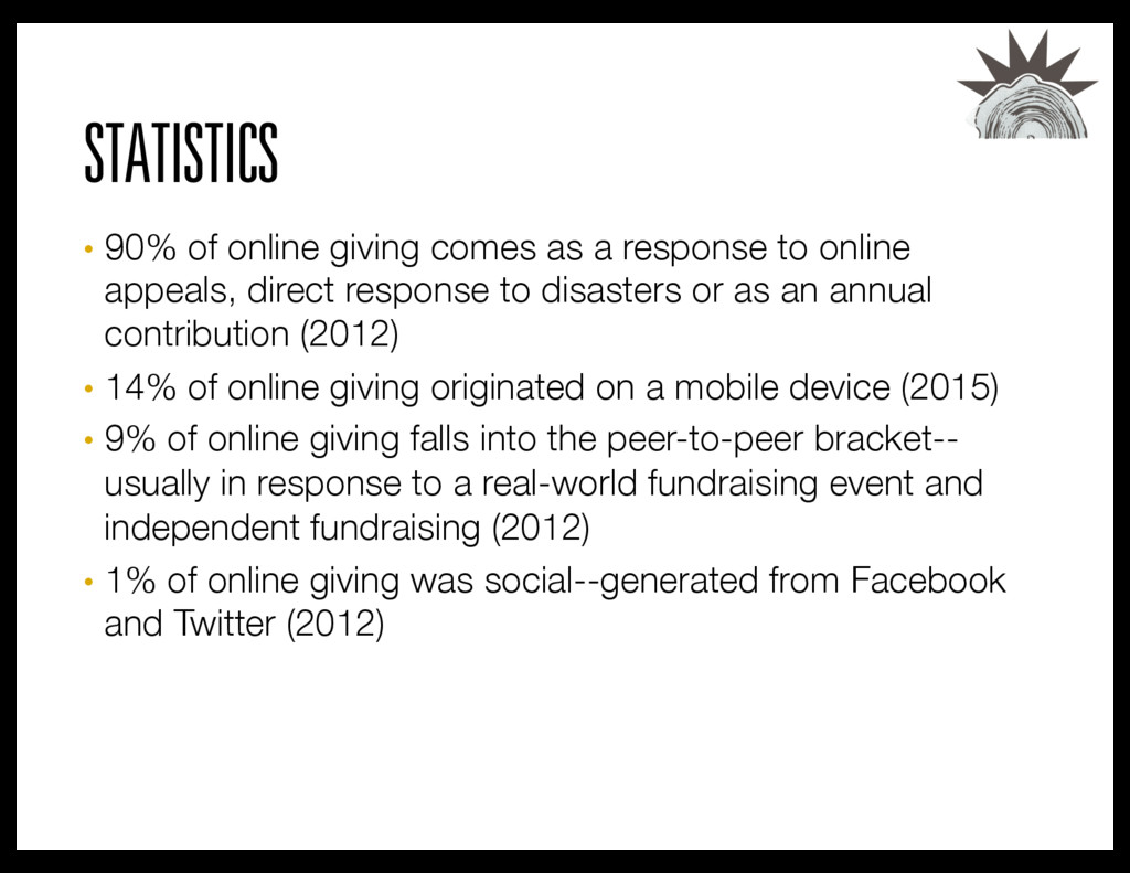 STATISTICS • 90% of online giving comes as a r...