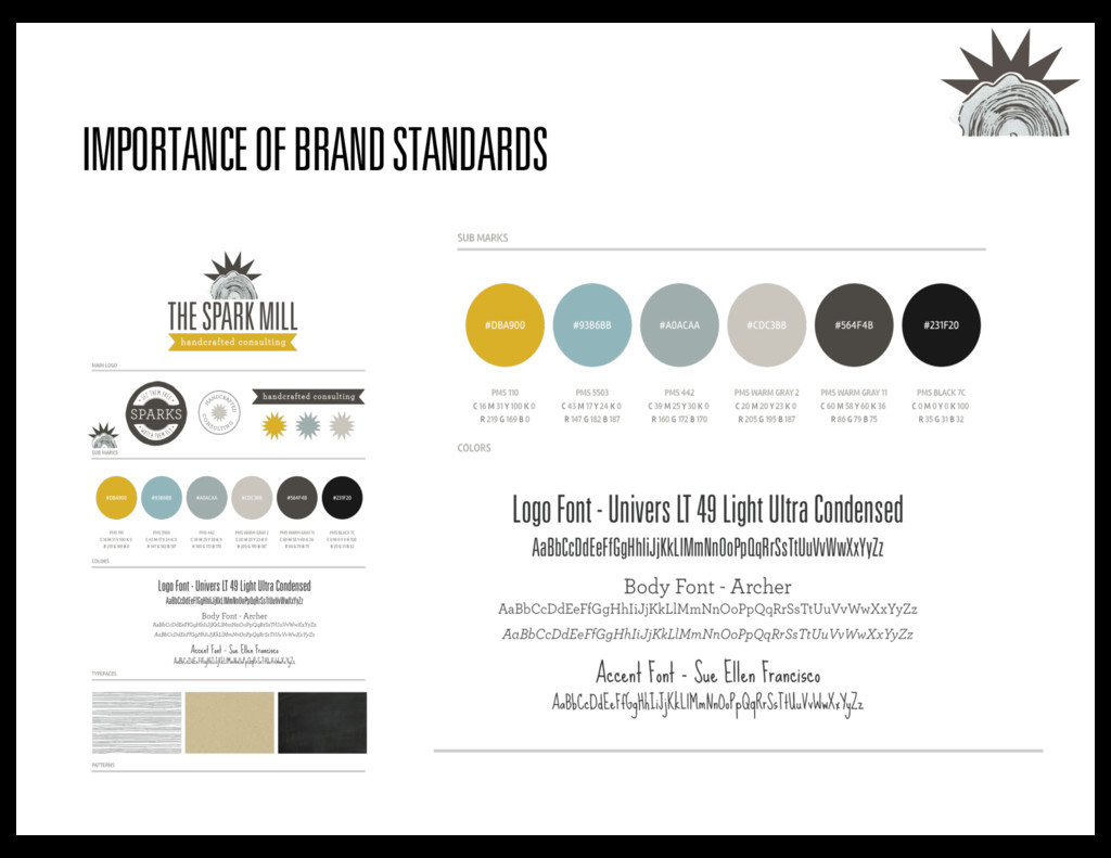 IMPORTANCE OF BRAND STANDARDS