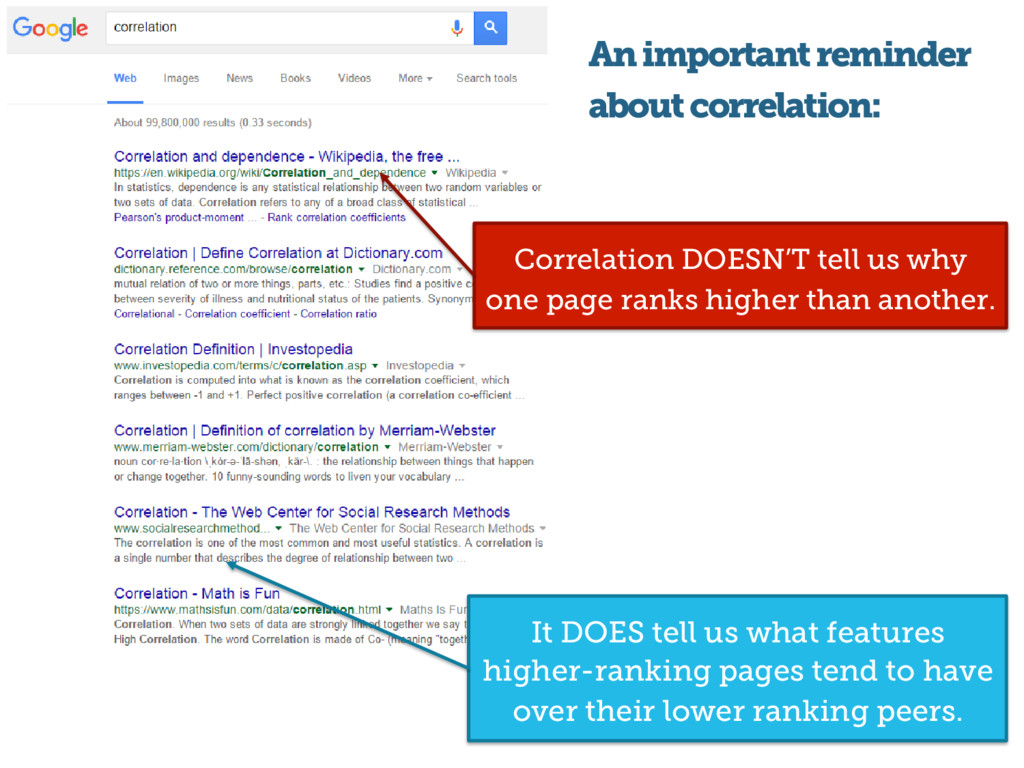 An important reminder about correlation: Correl...