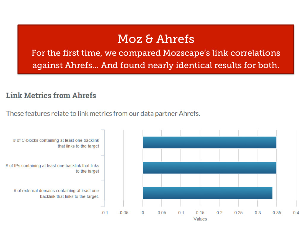Moz & Ahrefs For the first time, we compared Moz...