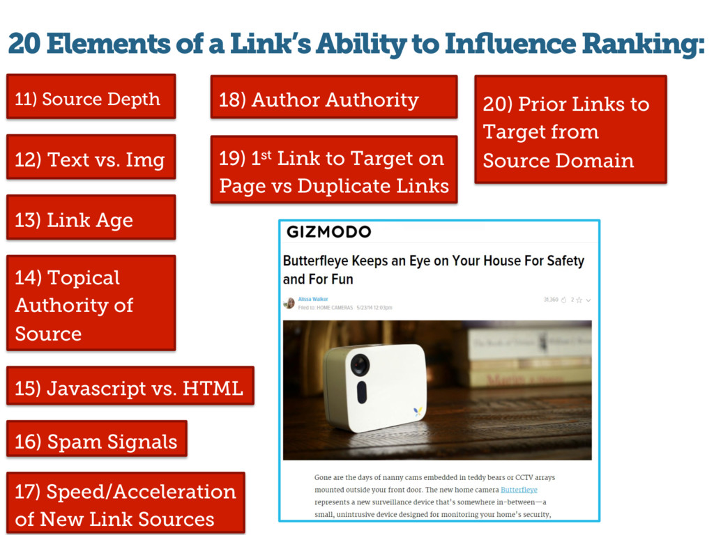 20 Elements of a Link's Ability to Influence Ran...