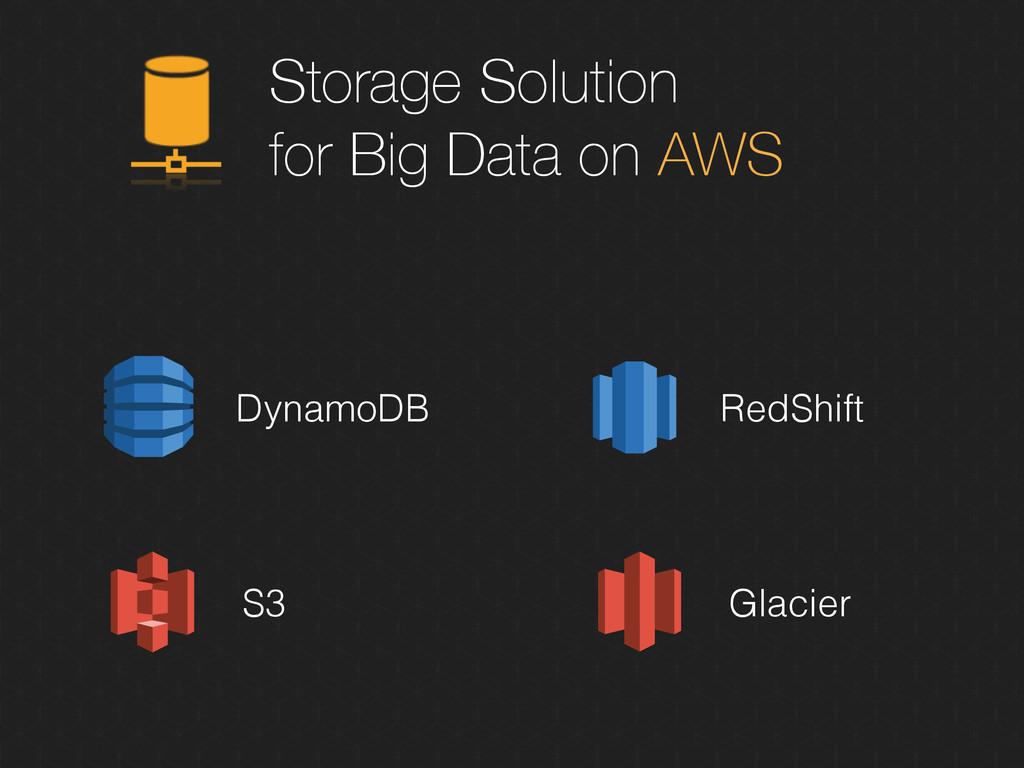 Storage Solution for Big Data on AWS DynamoDB R...