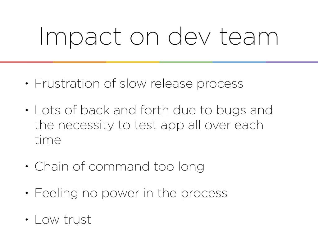 Impact on dev team • Frustration of slow releas...
