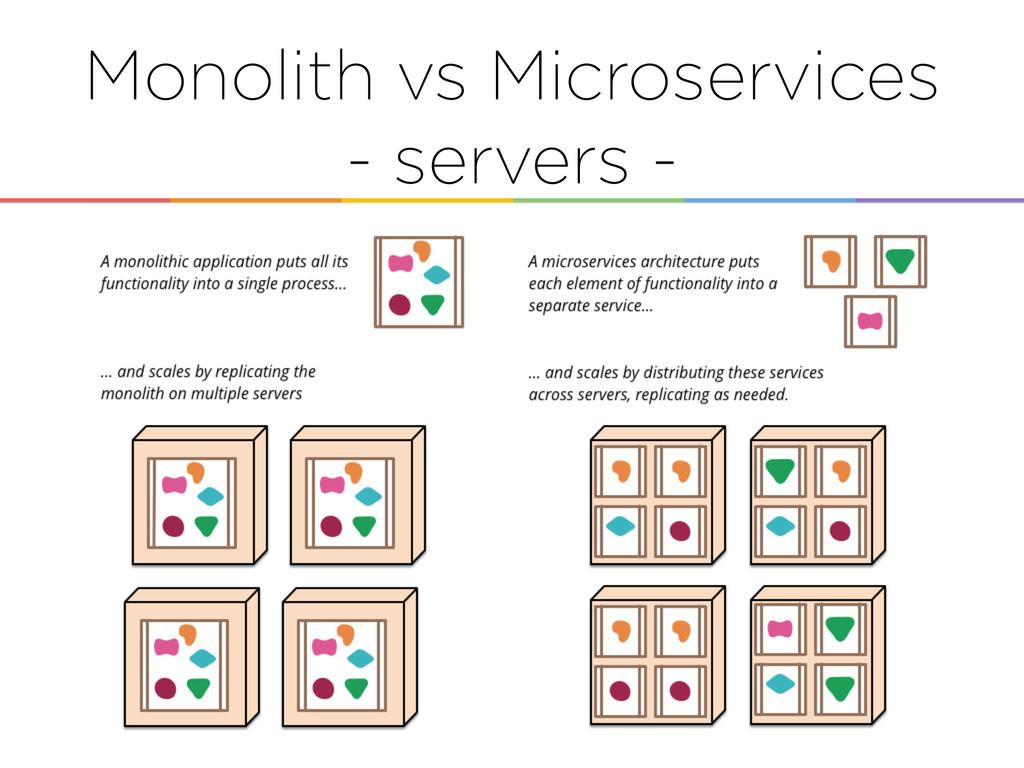 Monolith vs Microservices - servers -