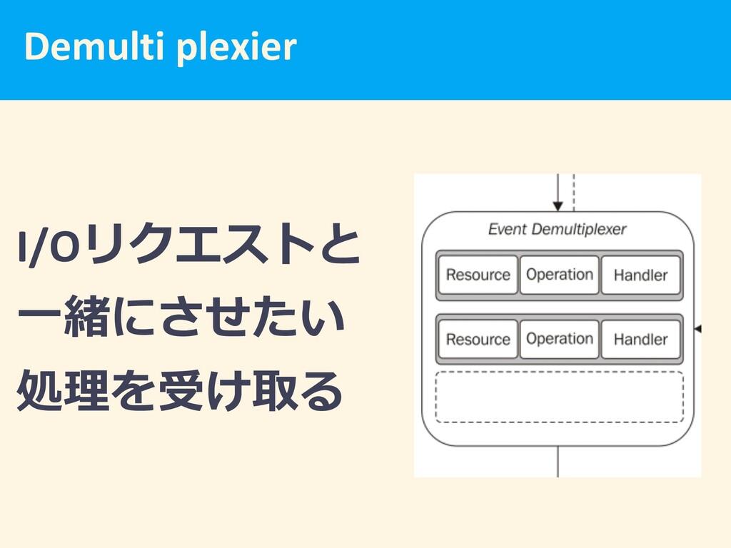 Demulti plexier I/O