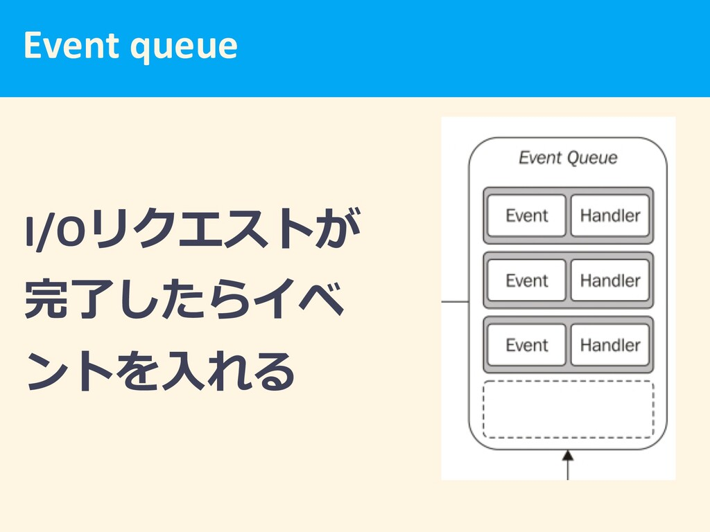 Event queue I/O