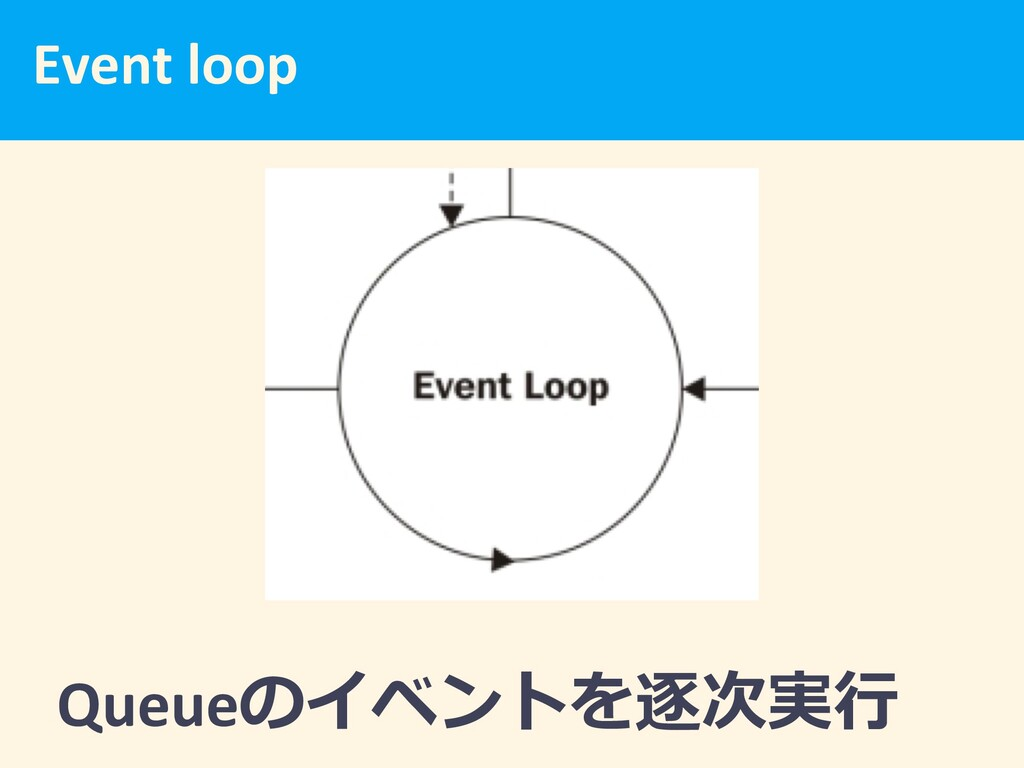 Event loop Queue
