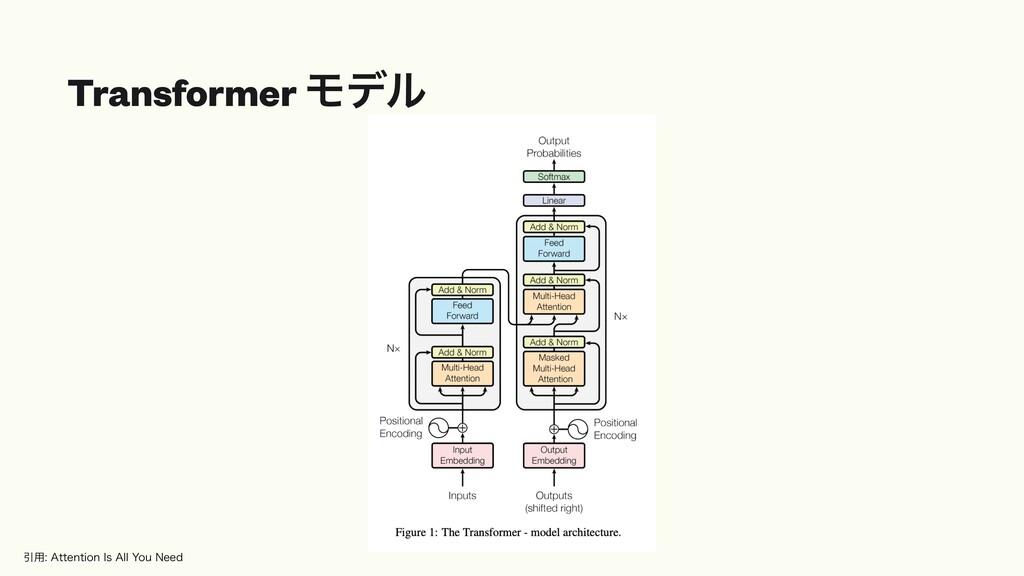 "Transformer Ϟσϧ Ҿ༻""UUFOUJPO*T""MM:PV/FFE"