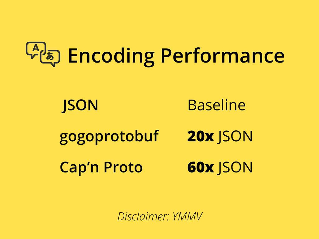 JSON Baseline gogoprotobuf 20x JSON Cap'n Proto...