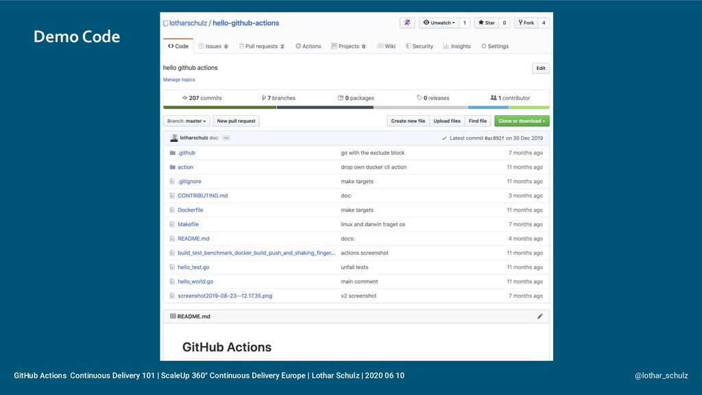 Demo Code @lothar_schulz GitHub Actions Continu...
