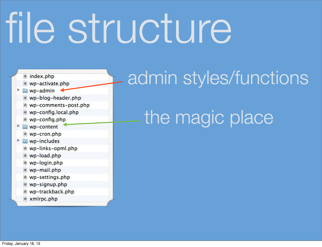 file structure admin styles/functions the magic ...