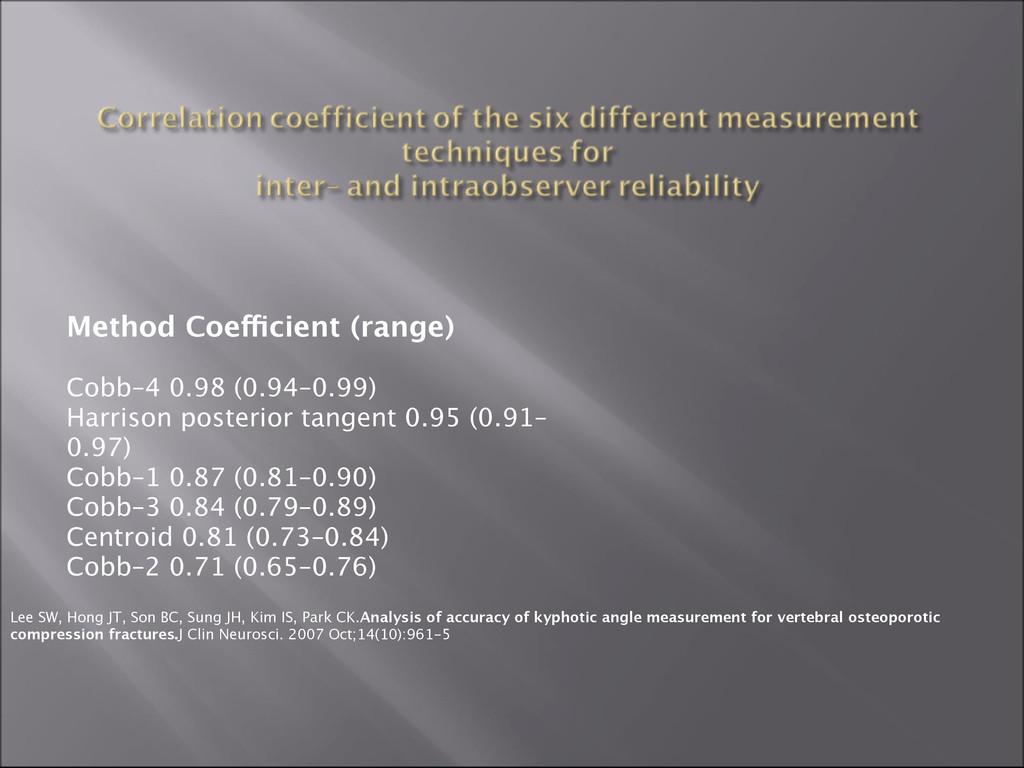 Method Coefficient (range) Cobb–4 0.98 (0.94–0....