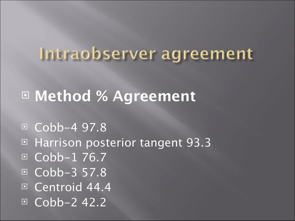  Method % Agreement  Cobb-4 97.8  Harrison p...