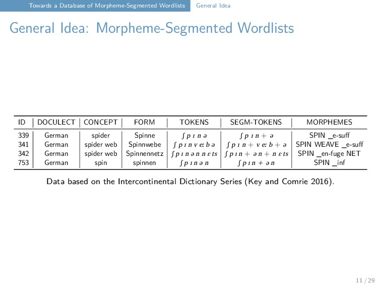 Towards a Database of Morpheme-Segmented Wordli...